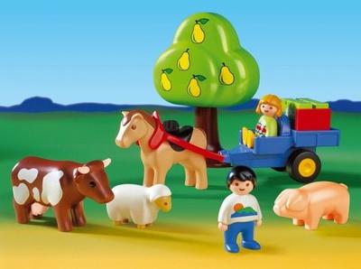 Landwirtschaftsstile in NÖ (1945-1980)
